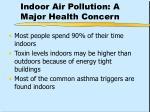 indoor air pollution a major health concern