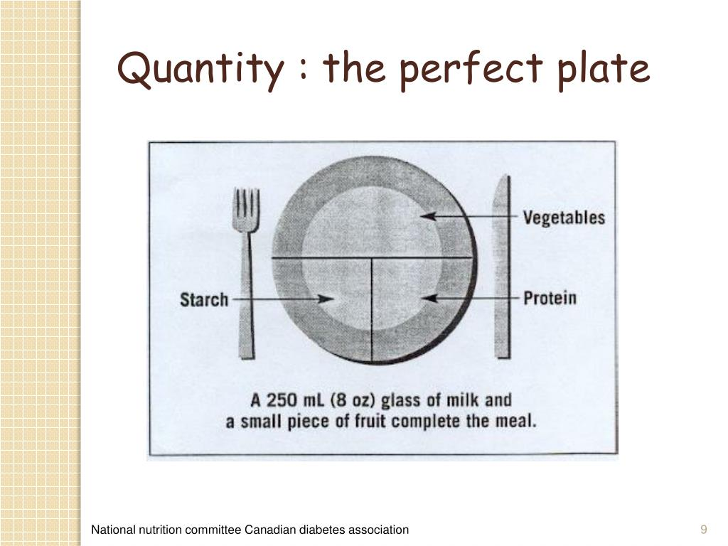 Quantity : the perfect plate