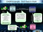 chdr example dod data in vista