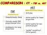 comparison ct fbp vs art