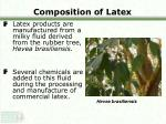 composition of latex
