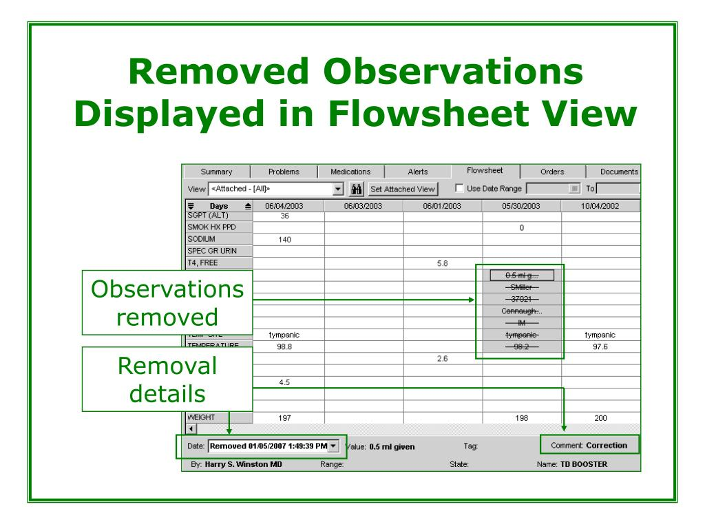 Removed Observations