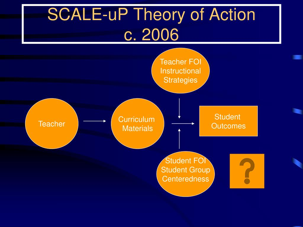 SCALE-uP Theory of Action
