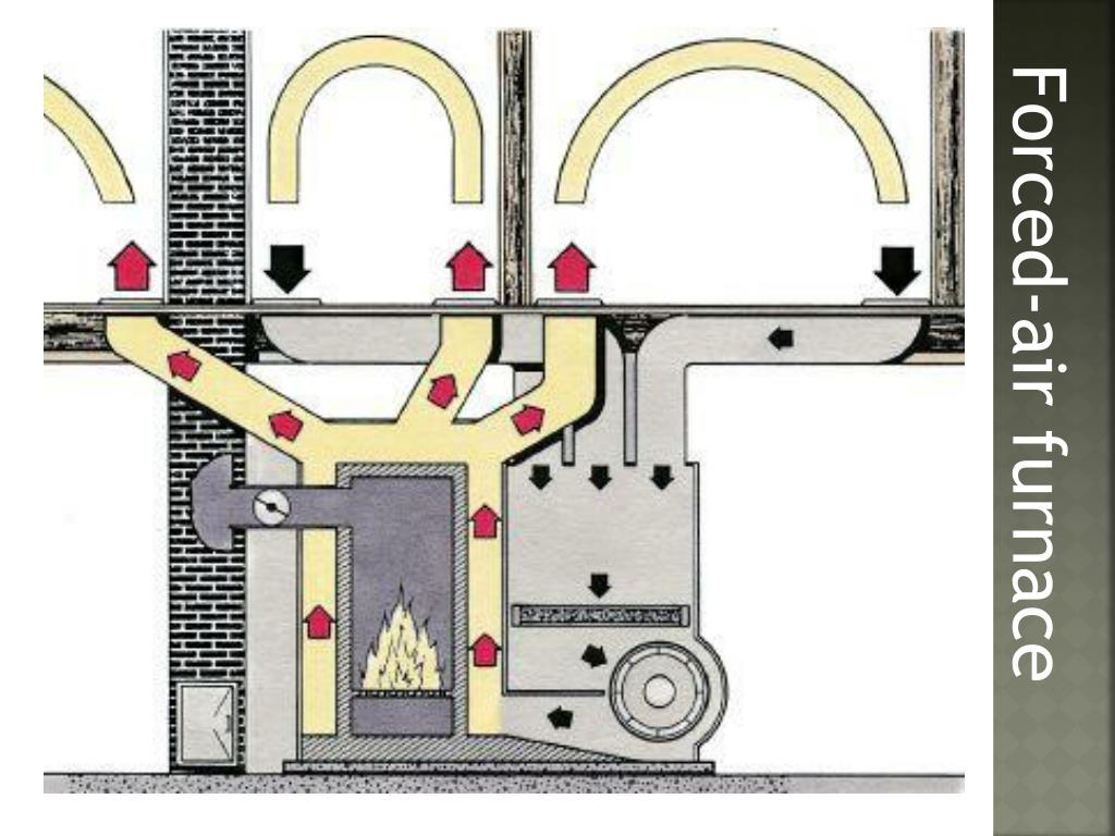 Forced-air furnace