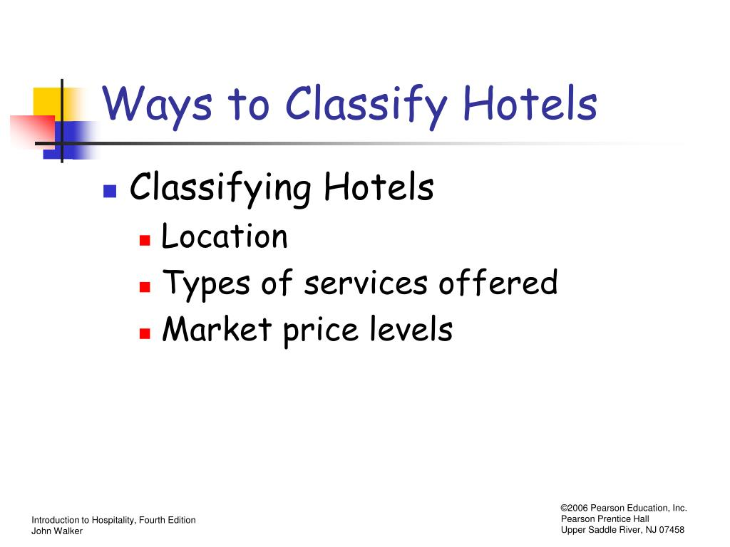 Ways to Classify Hotels