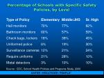 percentage of schools with specific safety policies by level