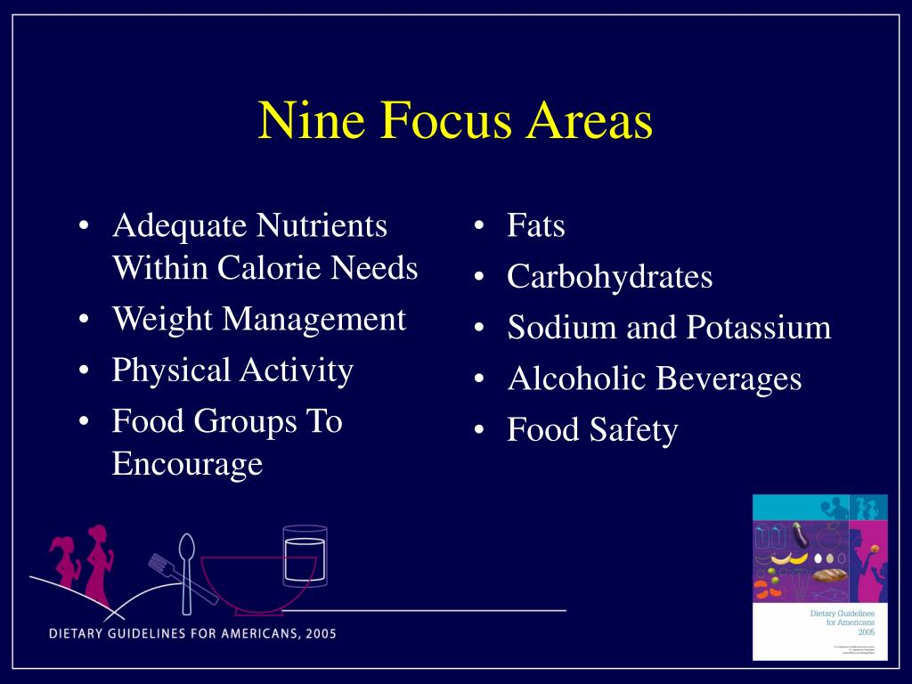 Adequate Nutrients Within Calorie Needs