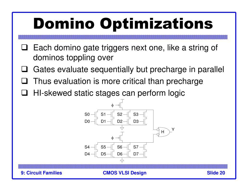 Domino Optimizations
