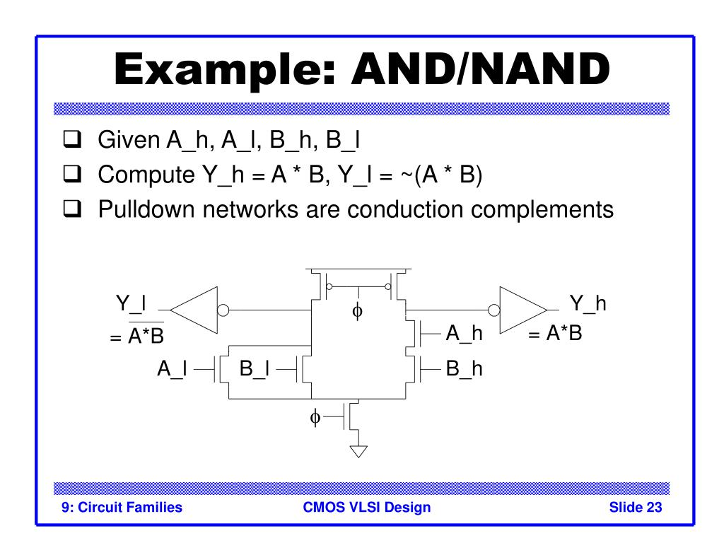 Example: AND/NAND
