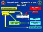 overview of implementation approach