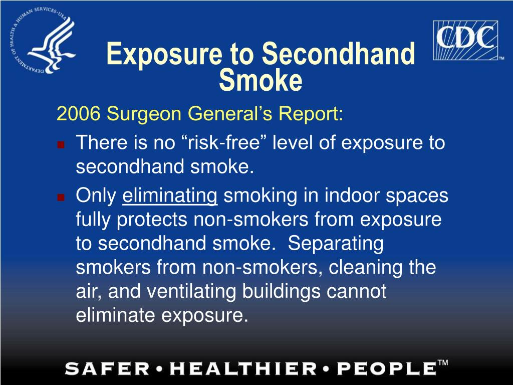 Exposure to Secondhand Smoke