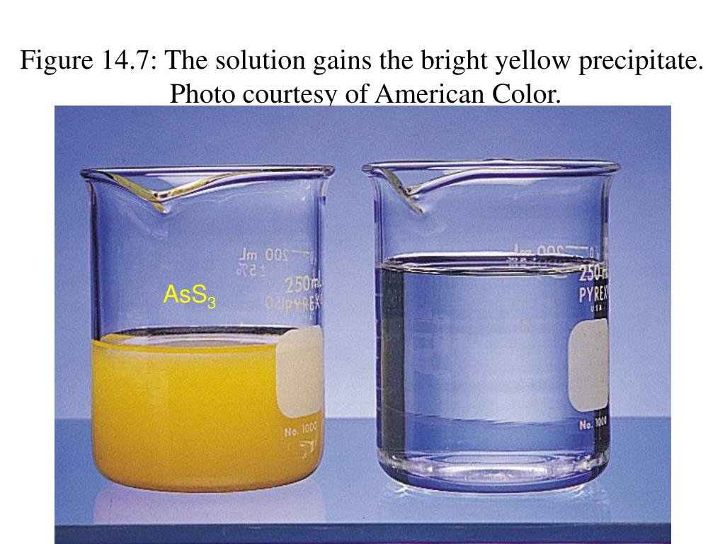 Figure 14.7: The solution gains the bright yellow precipitate.
