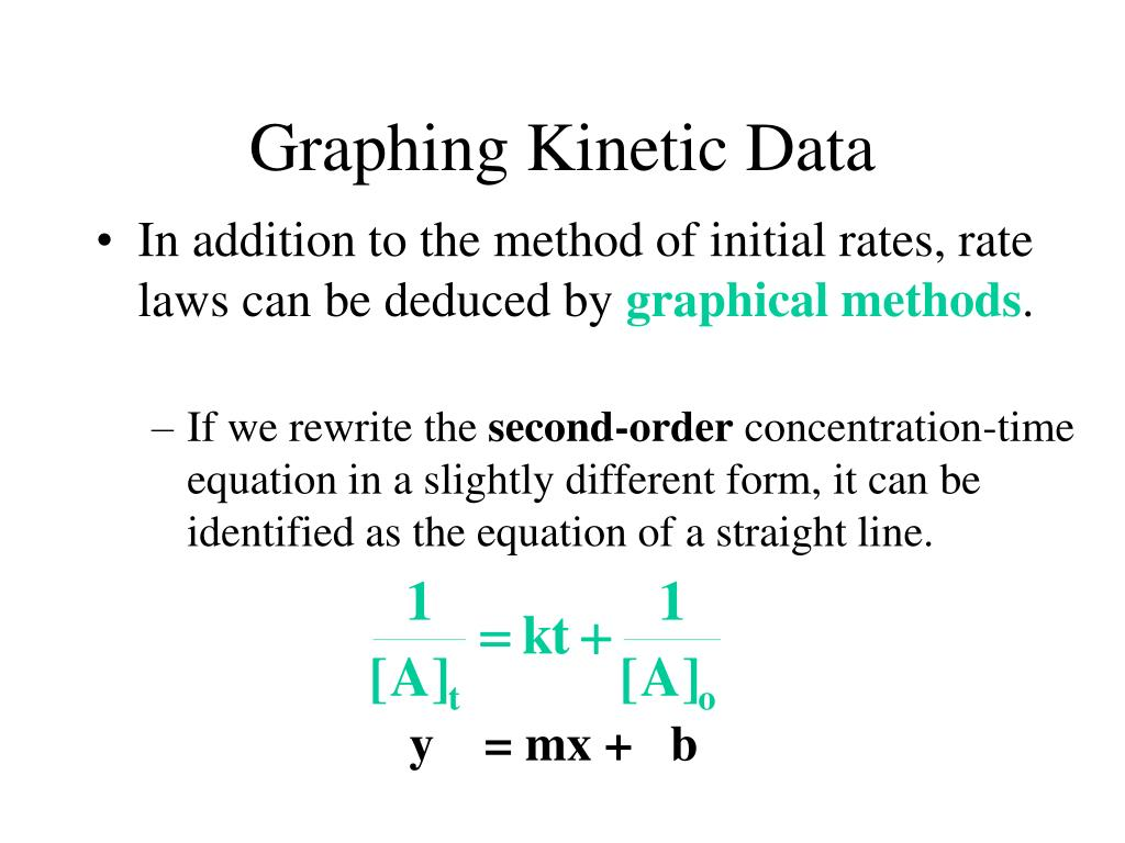 Graphing Kinetic Data