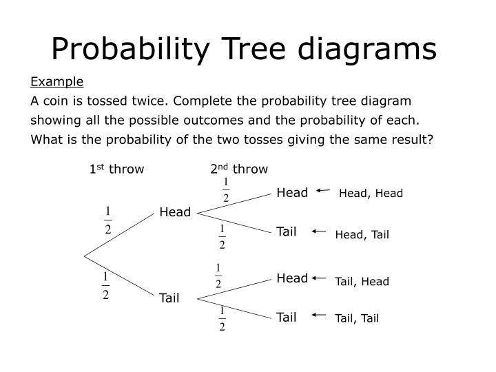 Ppt probability tree diagrams powerpoint presentation id661847 probability tree diagrams example a coin is tossed ccuart Choice Image