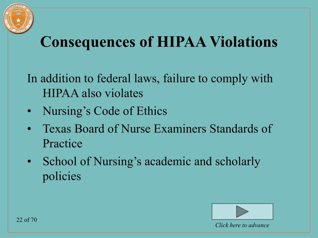 Consequences of HIPAA Violations