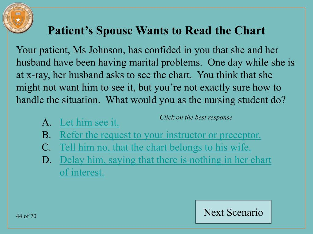 Patient's Spouse Wants to Read the Chart