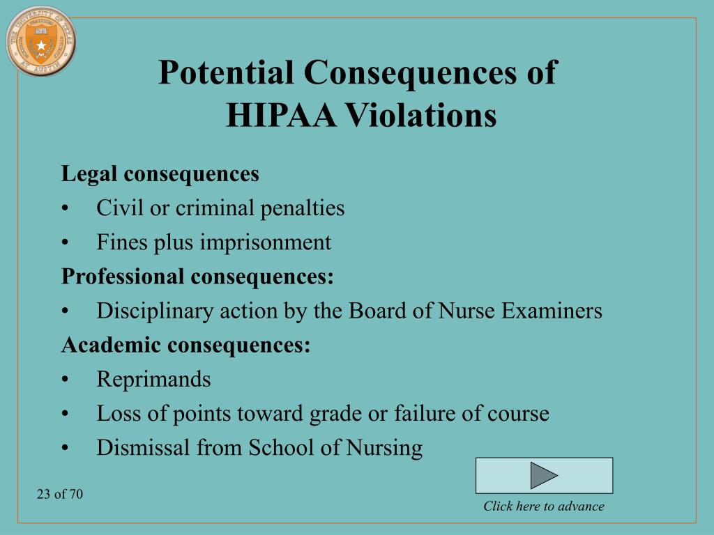 Potential Consequences of