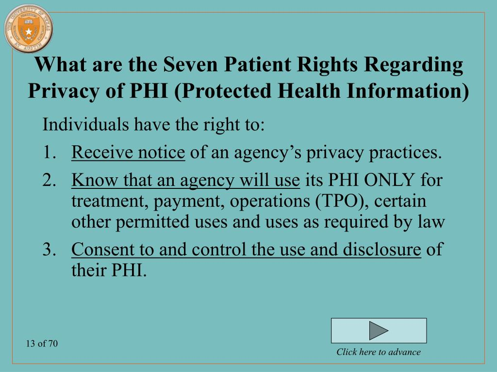 What are the Seven Patient Rights Regarding Privacy of PHI (Protected Health Information)