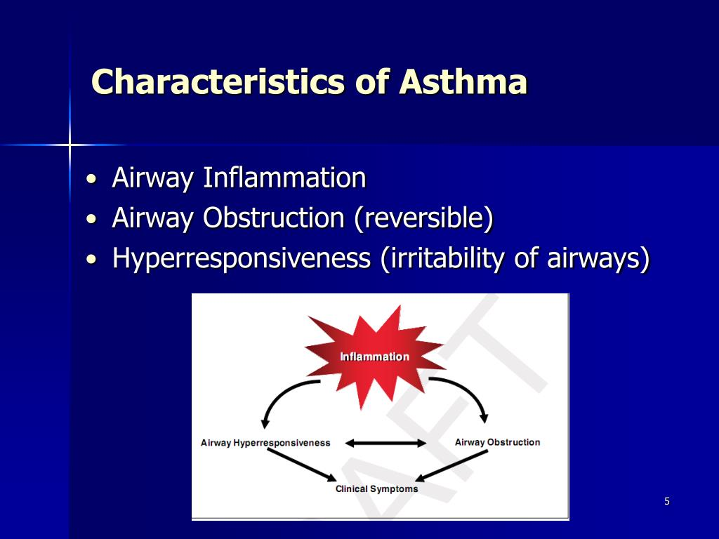 Airway Inflammation