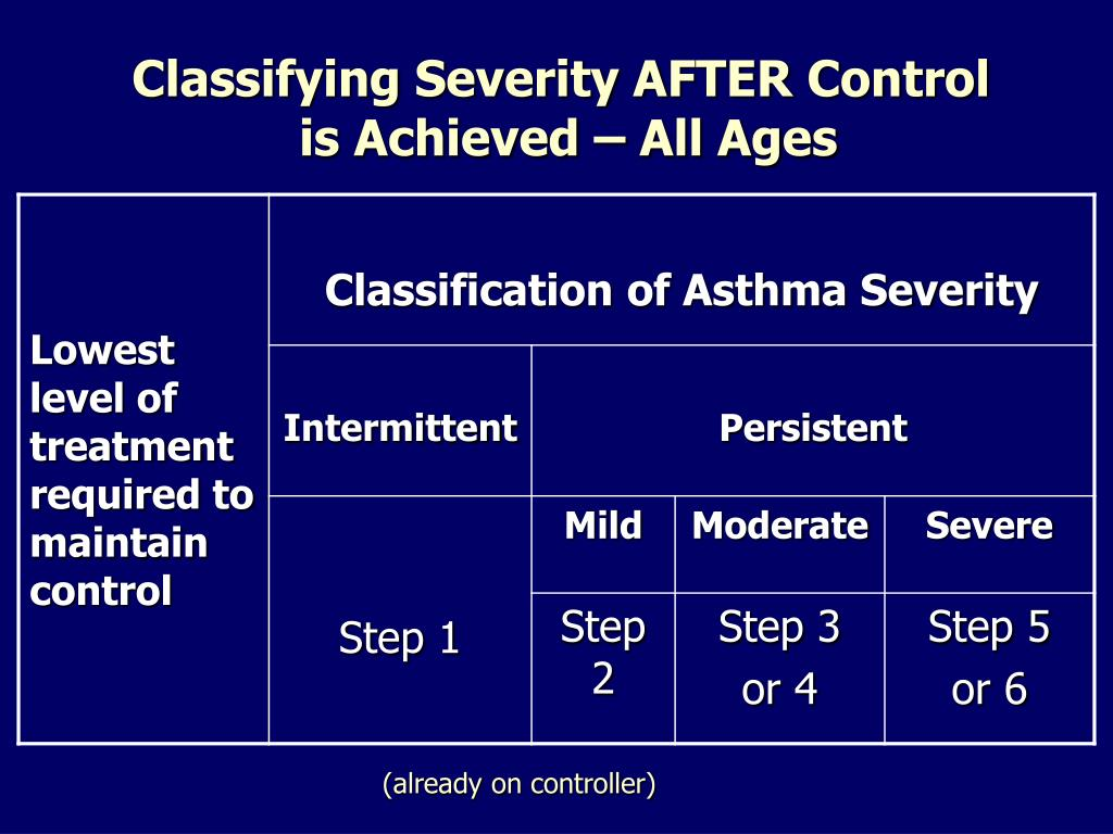 Classifying Severity AFTER Control