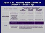 figure 3 5a assessing asthma control in children 0 4 years of age