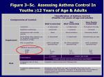 figure 3 5c assessing asthma control in youths 12 years of age adults
