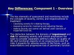 key differences component 1 overview