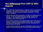 key differences from 1997 2002 reports