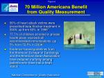 70 million americans benefit from quality measurement