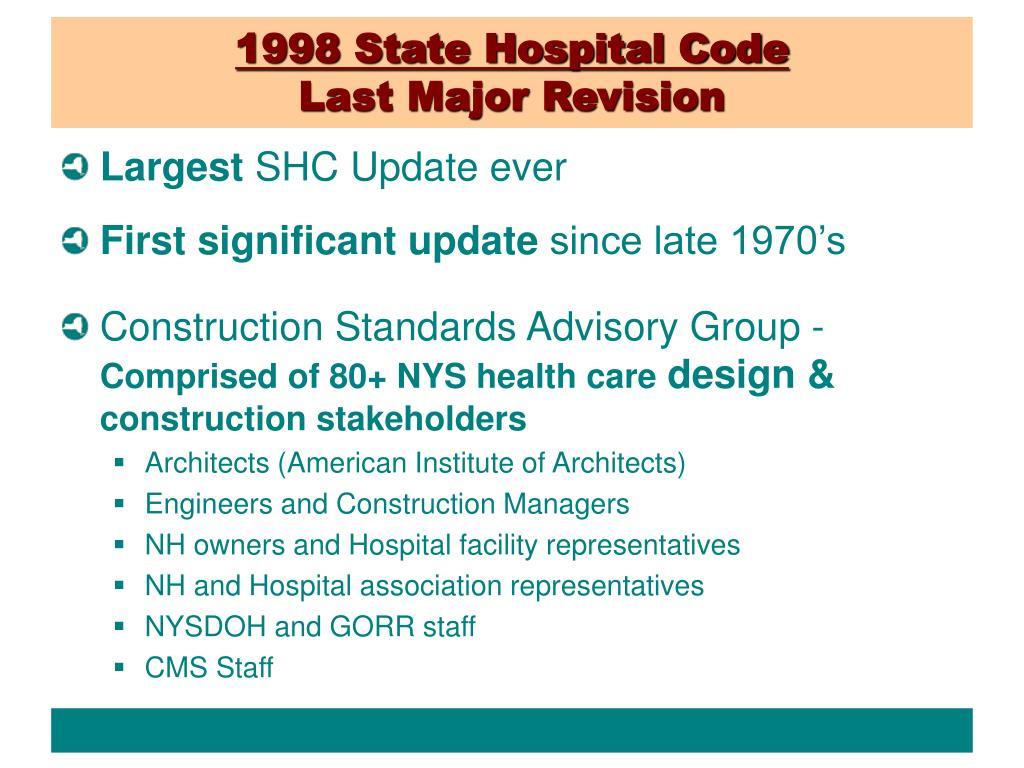 1998 State Hospital Code