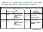 antiretroviral components recommended for treatment of hiv 1 infection in treatment na ve patients