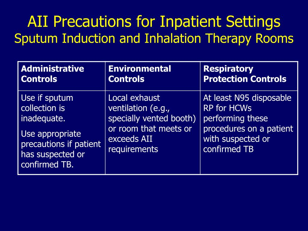 AII Precautions for Inpatient Settings