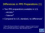 differences in ppd preparations 1