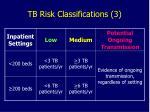 tb risk classifications 3