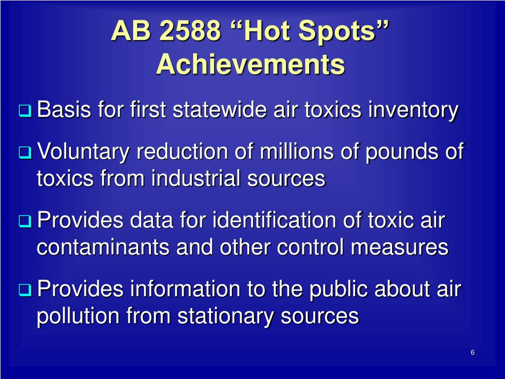 "AB 2588 ""Hot Spots"" Achievements"