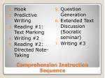 comprehension instruction sequence