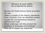 discuss at your table be prepared to share18