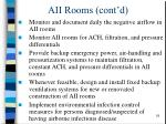 aii rooms cont d