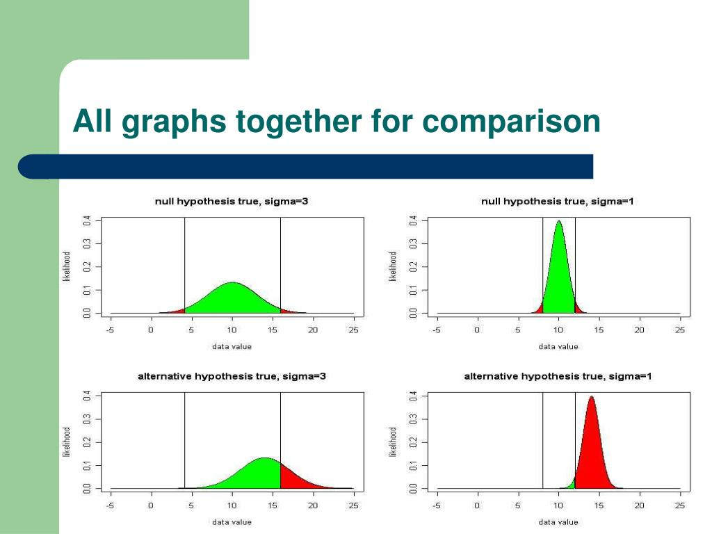 All graphs together for comparison