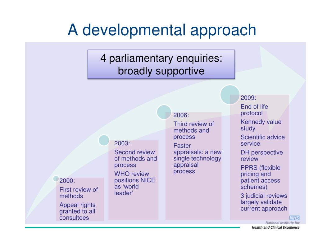 A developmental approach