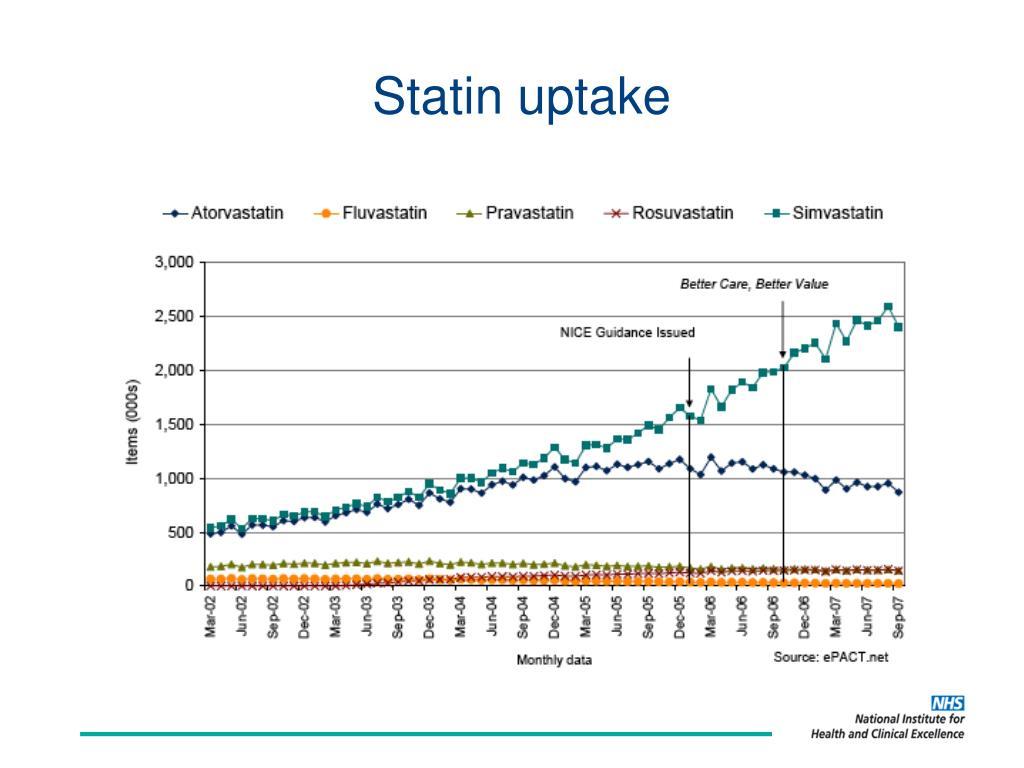 Statin uptake