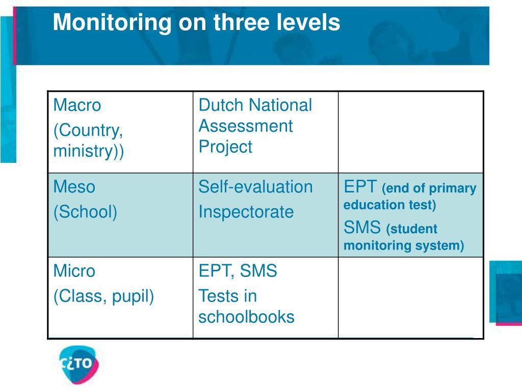 Monitoring on three levels