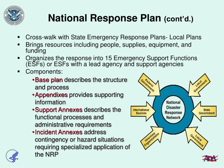 role of federal agencies Aspr also coordinates interagency activities between hhs, other federal departments, agencies, offices and state and local officials responsible for emergency preparedness and the protection of the civilian population from acts of bioterrorism and other public health emergencies.