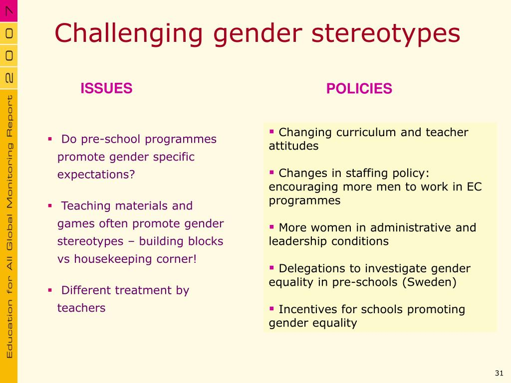 stereotypes and commercial teaching material Combating gender stereotypes in and through education free from gender stereotypes and identify ways to implement the (latvia) teaching material.