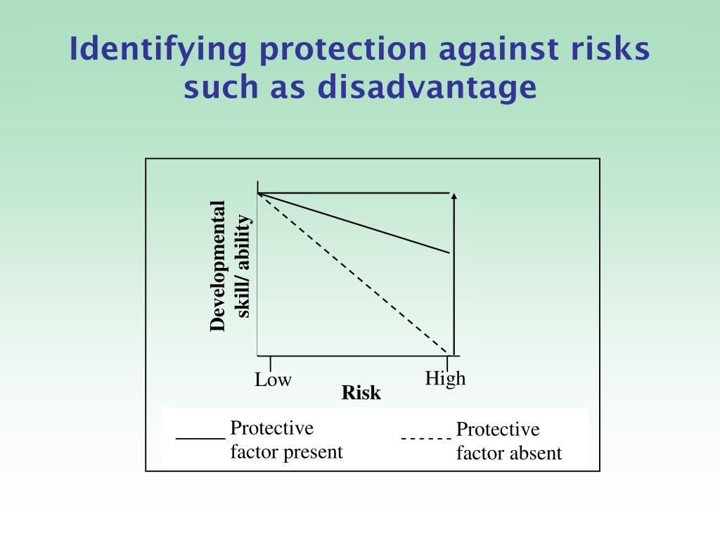 Identifying protection against risks such as disadvantage