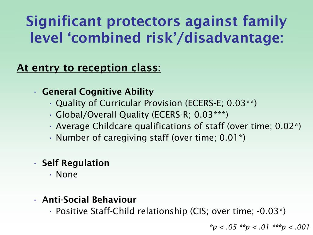 Significant protectors against family level 'combined risk'/disadvantage: