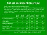 school enrollment overview