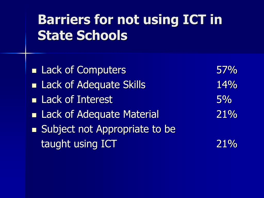 Lack of Computers57%
