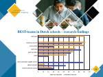 best teams in dutch schools research findings