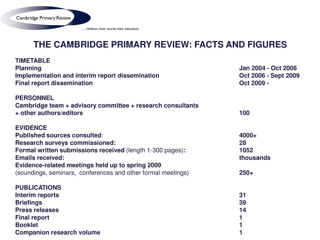 THE CAMBRIDGE PRIMARY REVIEW: FACTS AND FIGURES